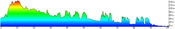 elevation profile - for website